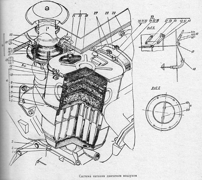 8.09.001 Система питания двигателя воздухом для вездехода МТЛБ
