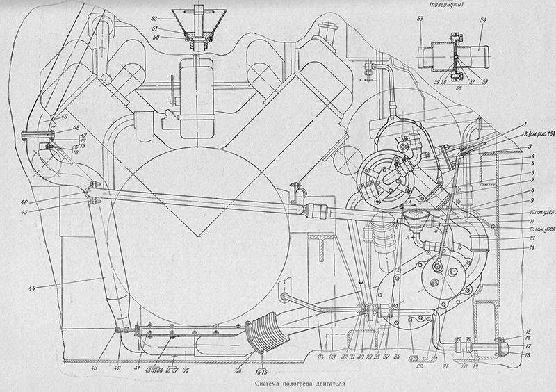 8.05.001 Система подогрева двигателя для вездехода МТЛБ