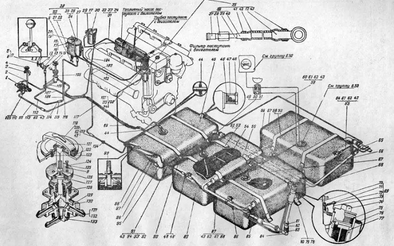8.03.001 Система топливная для вездехода МТЛБ
