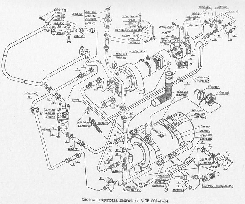 6.05.001 Система подогрева двигателя для вездехода МТЛБу