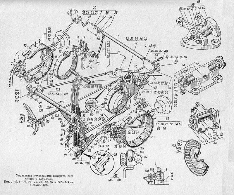 8.22.001 Управление механизмами поворота, сцеплением и тормозами для вездехода МТЛБ