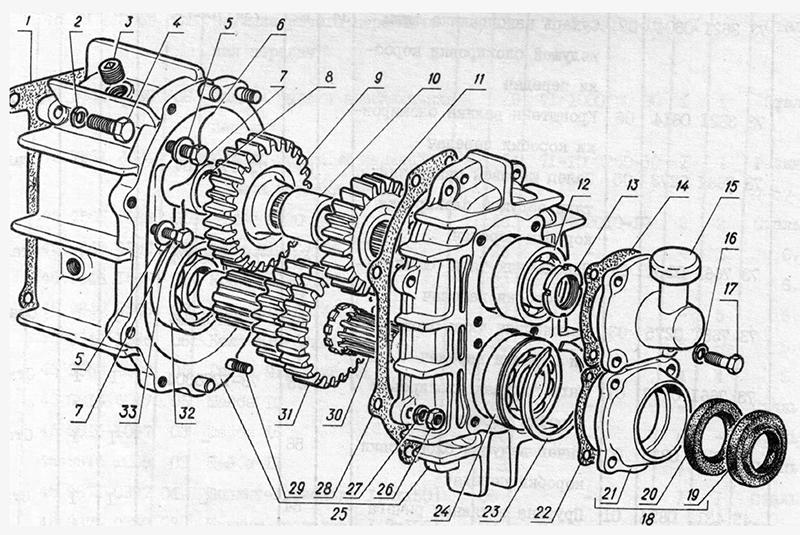 Коробка раздаточная для вездеходов ГАЗ-73 ГТМУ