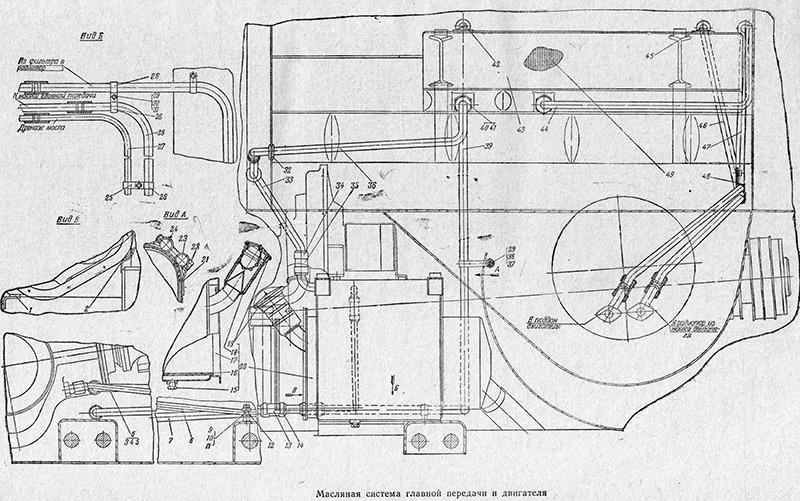 8.07.001 Масляная система главной передачи и двигателя для вездехода МТЛБ
